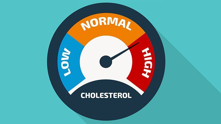 Draft Evidence Report on treatments for high cholesterol