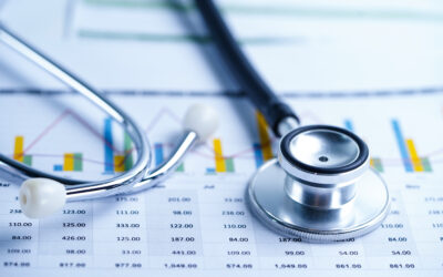 National Health Issues Survey Results: European-Style Price Controls